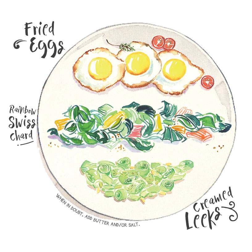 eggs swiss chard creamed leeks.jpg