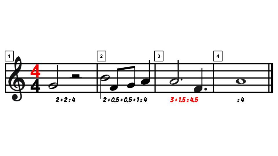 TIME SIGNATURES - LEVEL 2 - Find the Mistake (1).jpg