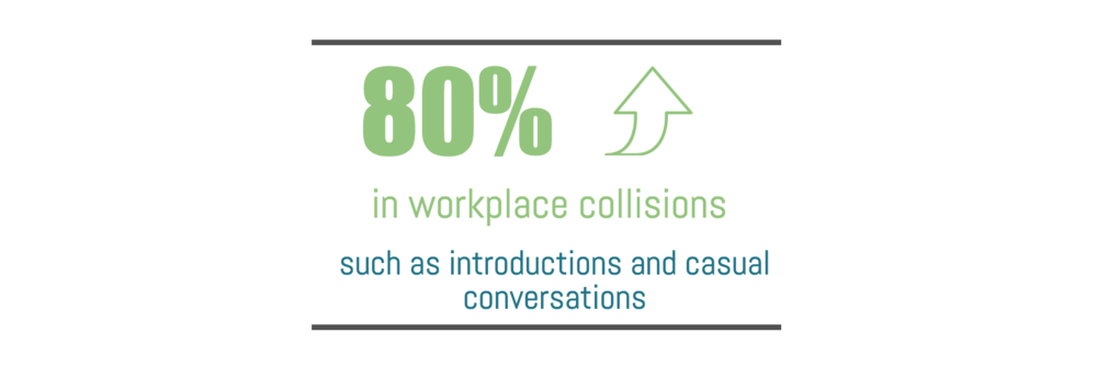 workplace collisions stats.png