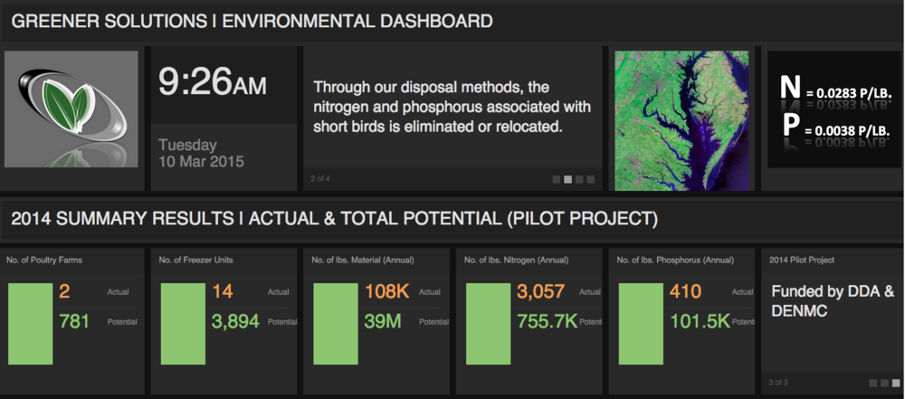 CLICK TO VIEW REAL-TIME DASHBOARD