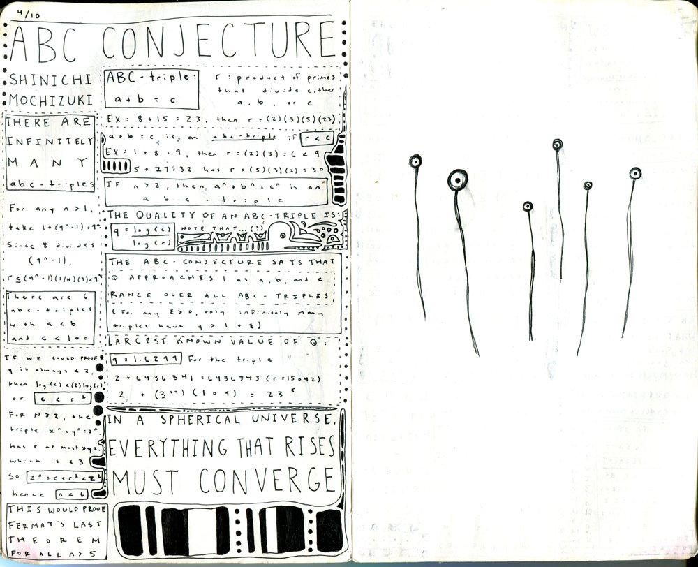 Sketchbook — Blair Tennille Robbins