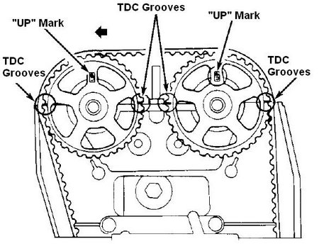 Diagram Of 91 Honda Accord Timing Marks Fixya