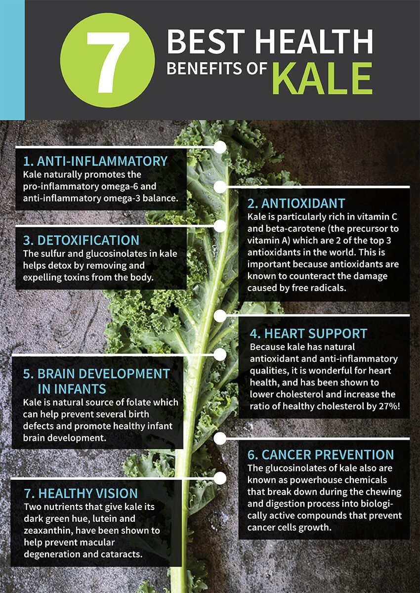 Source: https://draxe.com/health-benefits-of-kale/