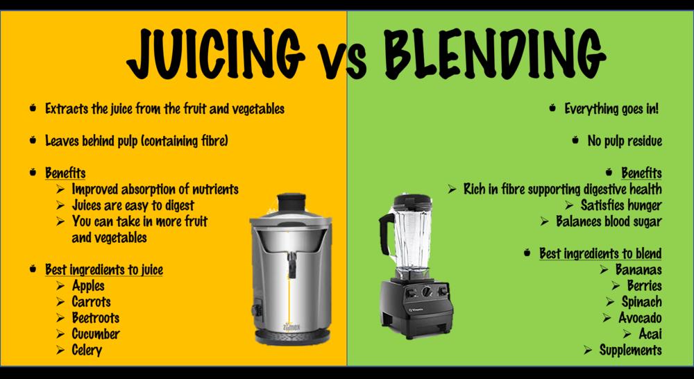 Juicing vs blending graphic.jpg.png