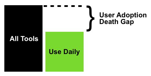 Death Gap