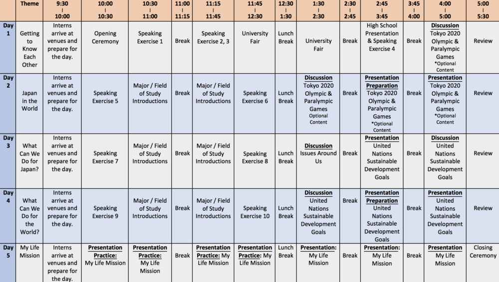 Example Class Schedule    Click to enlarge