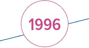 Y-1996.png