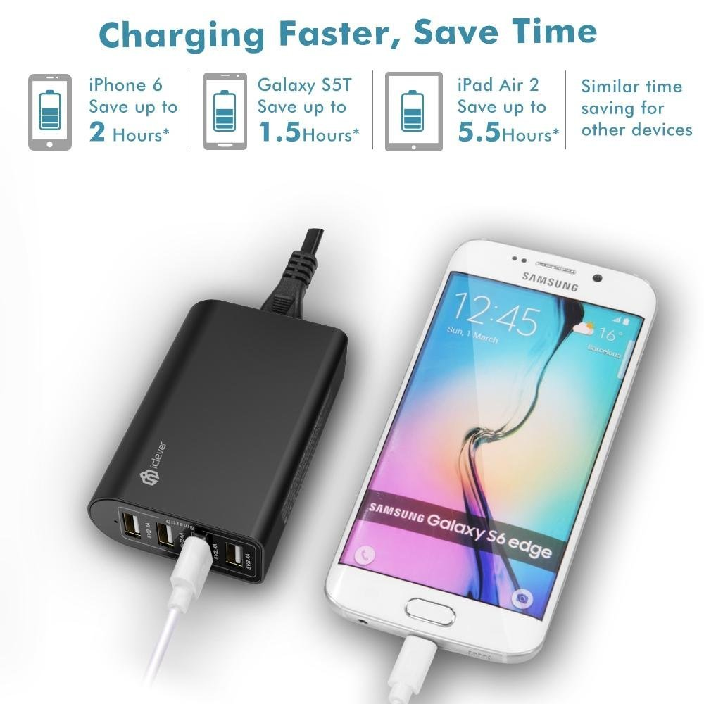 iClever 40W 4-Port USB Travel Charger with SmartID 3.jpg