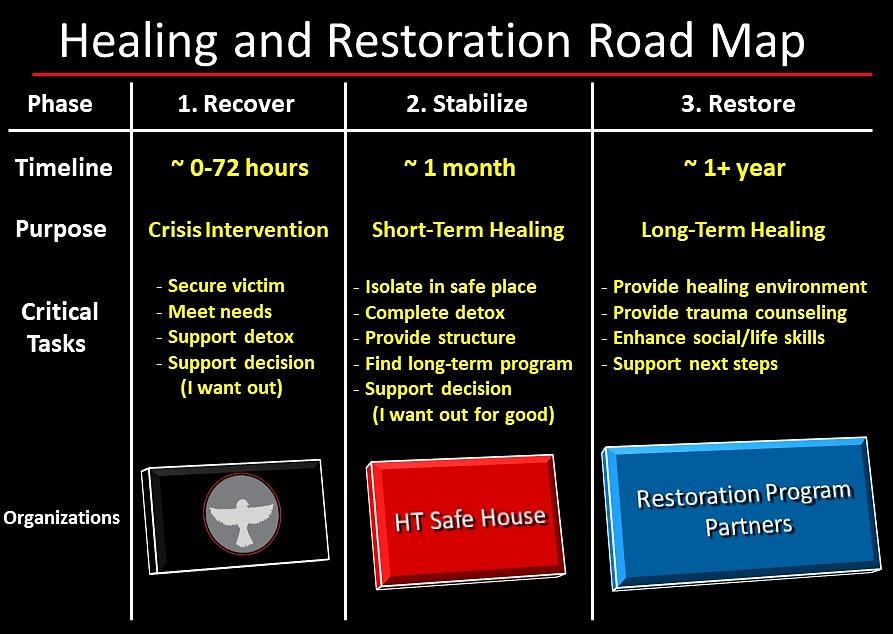 Healing roadmap.jpg