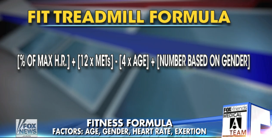 johns hopkins school of medicine fit treadmill formula