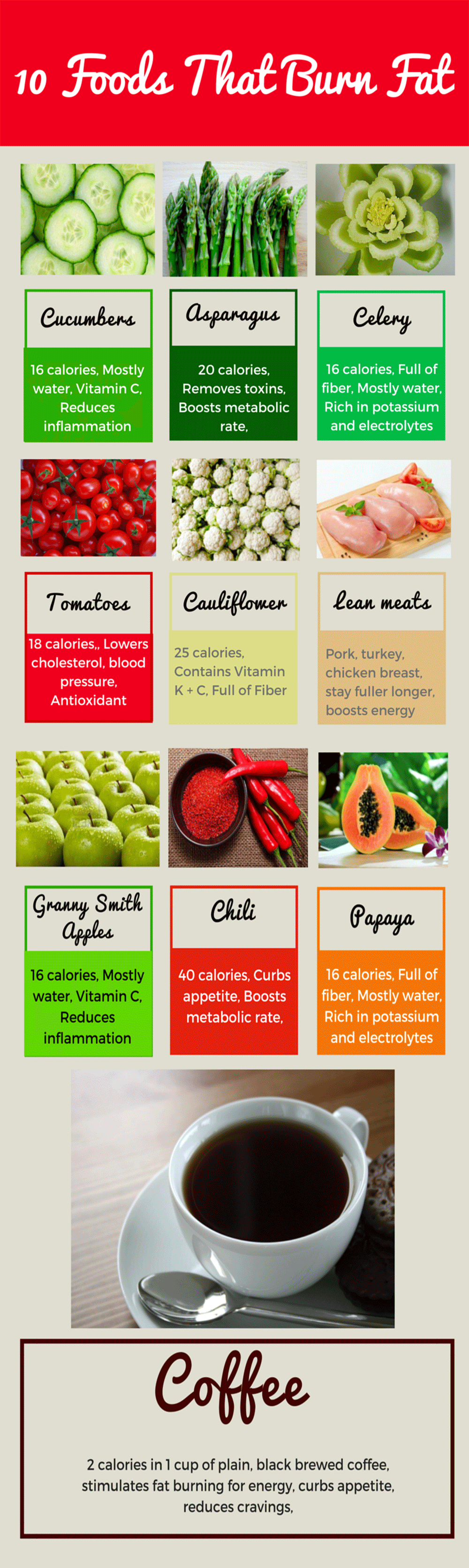 10 healthy foods that help you burn more fat
