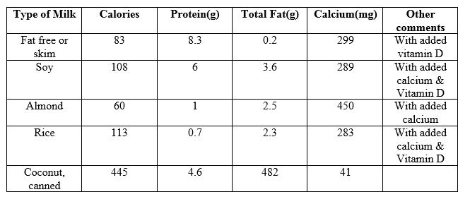 lactoseintolerance.jpg