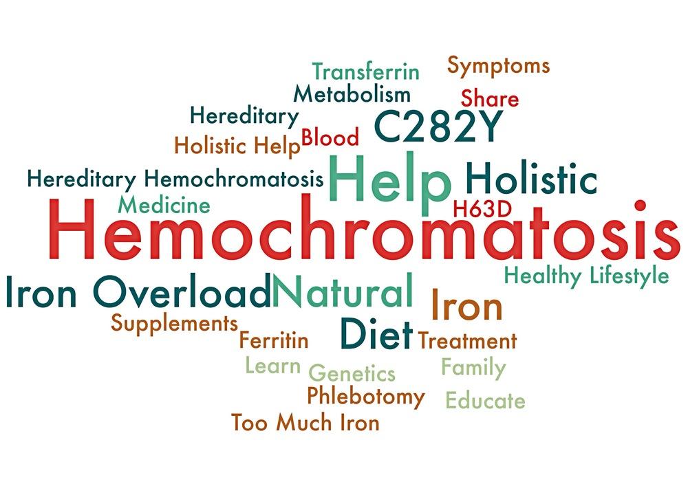 hemochromatosissymptoms.jpg