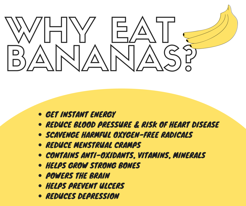 "Why Eat Bananas<a href=""/banana-peels-the-new-slimming-superfood""><br>Read More →</a><strong>Healthy benefits from eating bananas</strong>"