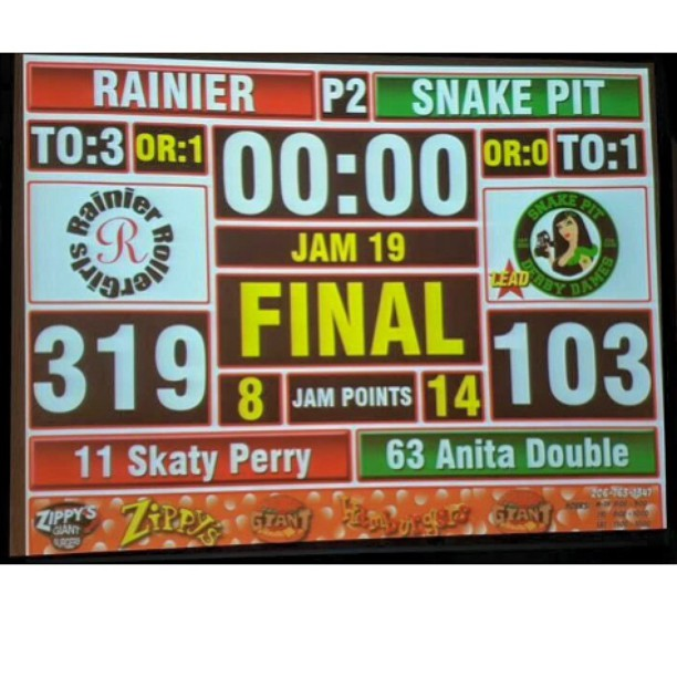 And there it is!!! 8-0(ly) for the season!!! So proud to be a Rainier Roller Girl!!! Thank you Snake Pit Derby Dames! #olyrollers #snakepitderbydames #rainierrollergirls #rollerderby #southgaterollerrink #onlyonelosstooly