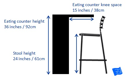 kitchen_dimensions_eating_counter_side_view.jpg