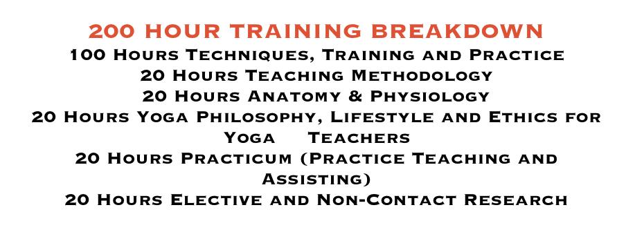 training breakdown