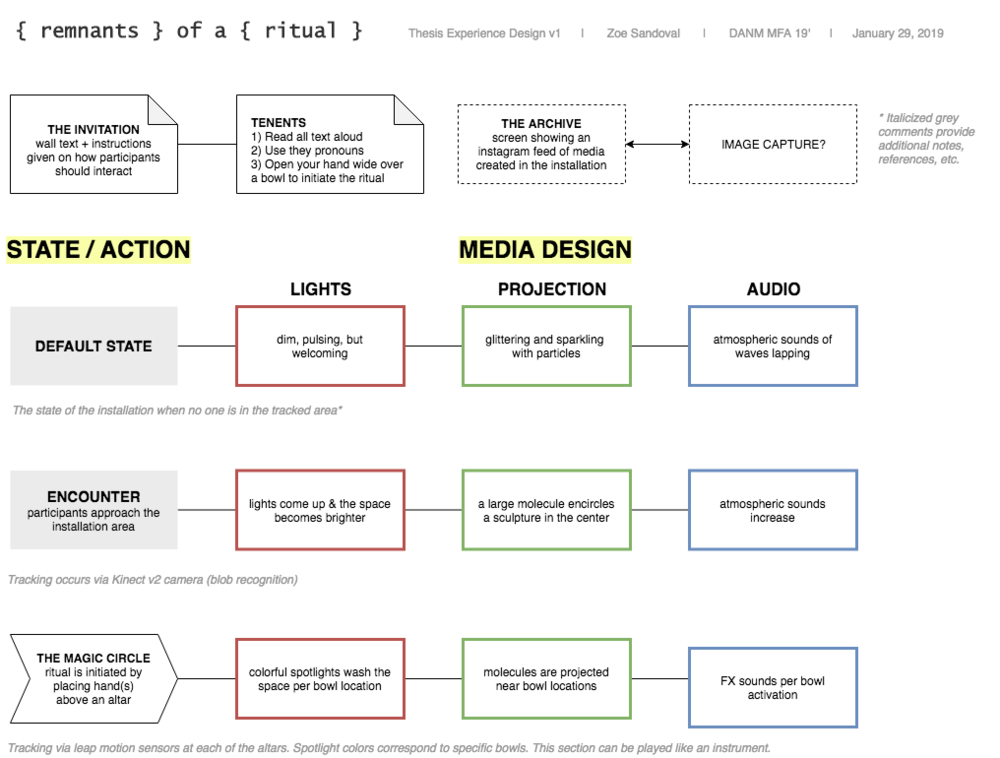 ux_thesis_draft-Page-1.png