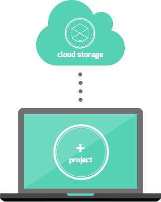 Cloud_Storage_DRAFTTRADE