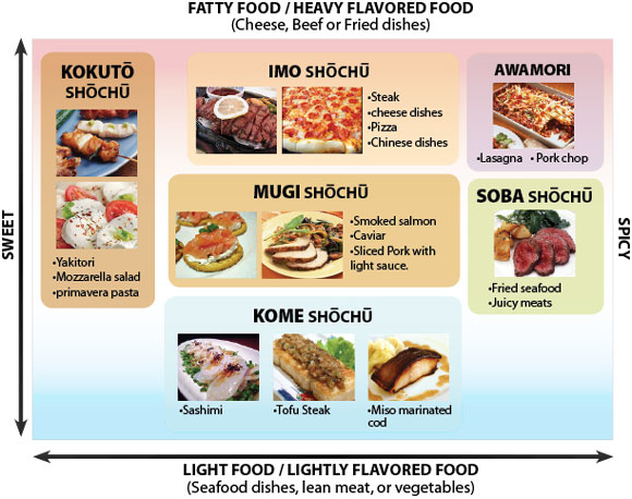 What Kind Of Foods Are In A Diabetic Diet