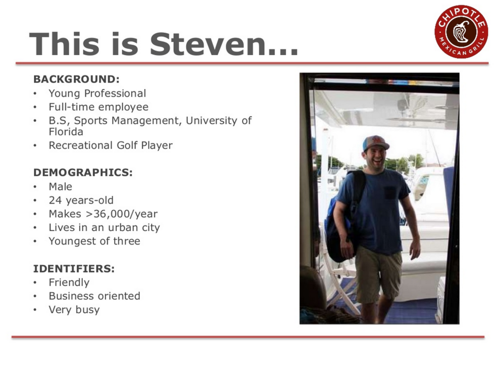 Steven, the working young professional is an ideal customer for Chipotle's marketing team to reach out to.