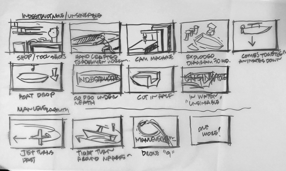 As part of our process, we provide our clients with treatments or storyboards that map out the creative vision for the piece. Here's a piece of the storyboard for the Seahunter Boats commercial.