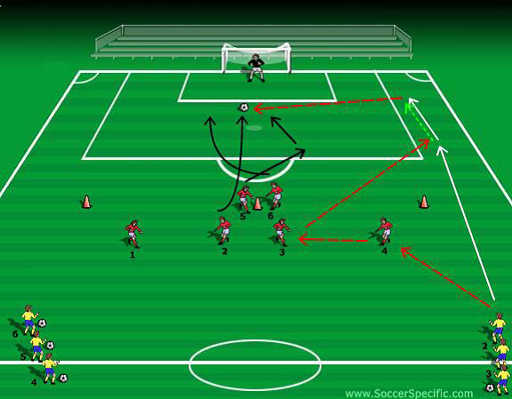 overlapping full backs 2