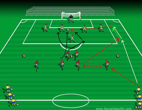 overlapping full backs 3