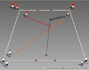 individual attacking 2