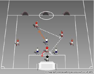 individual attacking activity 2