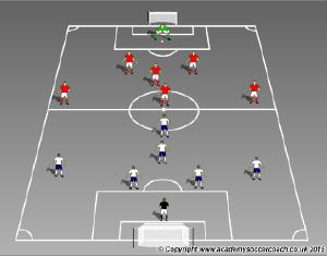 individual attacking activity 3