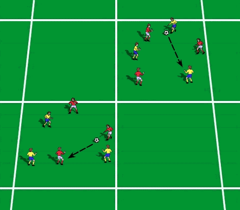 3 v 3 possession game