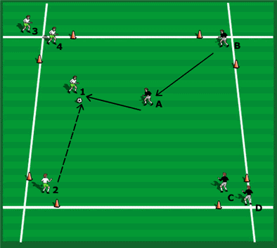 1 v 1 receiving and turning 2