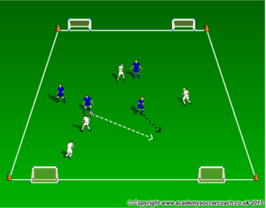 sam snow small sided games 2