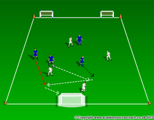 sam snow small sided games 3
