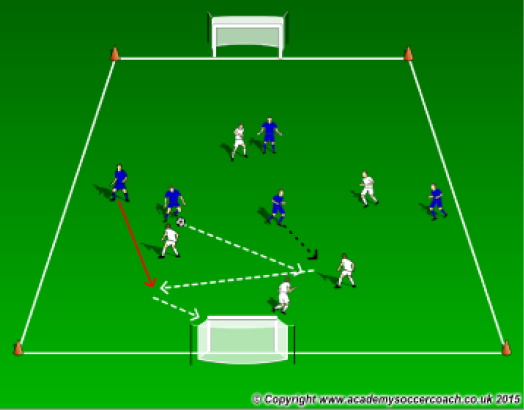 sam snow small sided games 4
