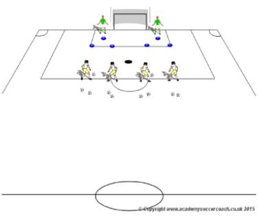 gk training 2
