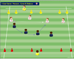 small-sided defending game