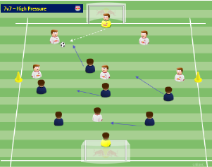 small-sided games defending