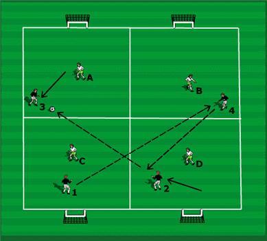 sideways on soccer