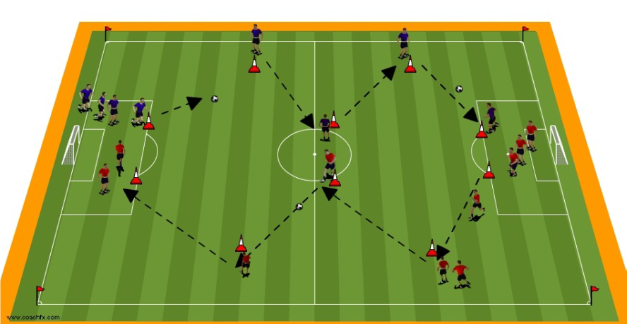 staggered cone drill