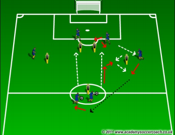 passing and receiving in motion