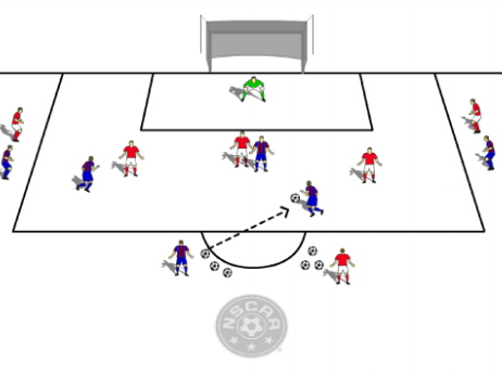 small sided goalkeeper game