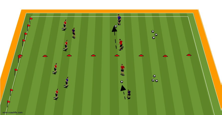 zonal defending movements