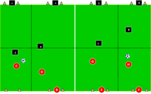 Coach Guide — Amplified Soccer Training