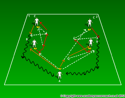 passing patterns to combine