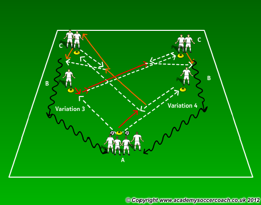 passing patterns to combine with a diagonal pass