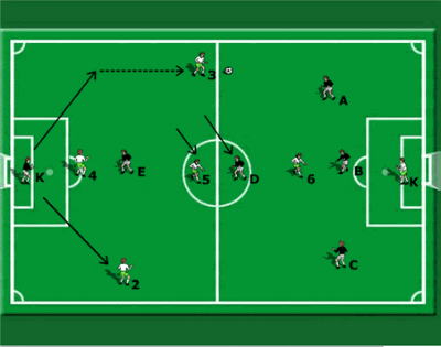running with the ball in a small-sided 6 v 6 game