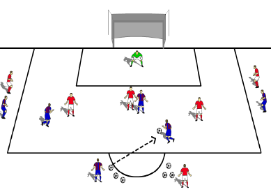 Attacking and Defending In and Around the Penalty Area