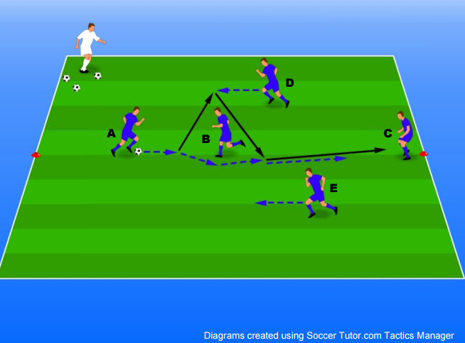 wall passes in fives